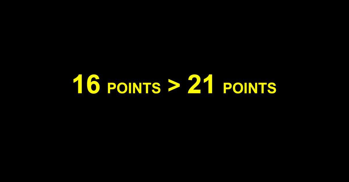 Dorktown: As equipes da NFL que marcam 16 pontos vencem com mais frequência do que as equipes que marcam 21. Por quê?