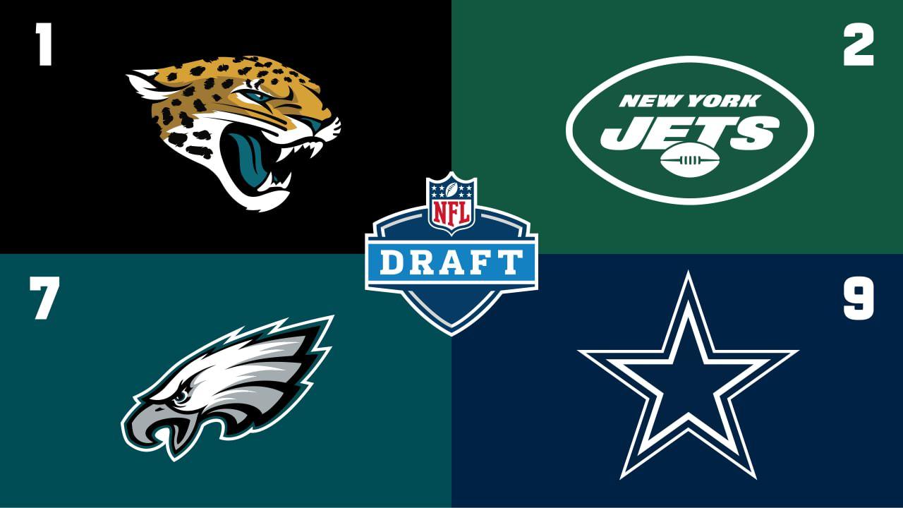 Ordem do draft de 2021 da NFL: Jaguars No. 1;  Eagles entre os sete primeiros – NFL.com