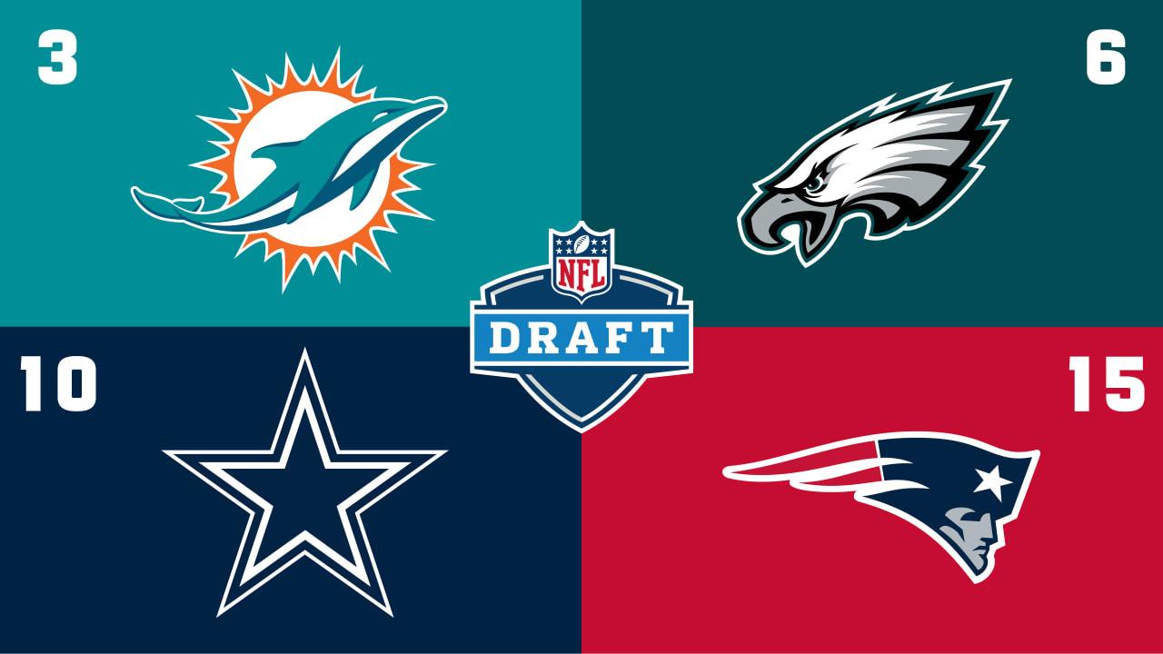 2021 NFL Draft order: Top 18 escolhas definidas;  Eagles em sexto – NFL.com