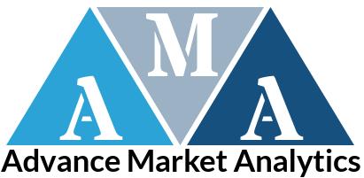 Móveis para a saúde – Mercado impulsionando o crescimento em todo o mundo: Knoll, Stryker, Herman Miller