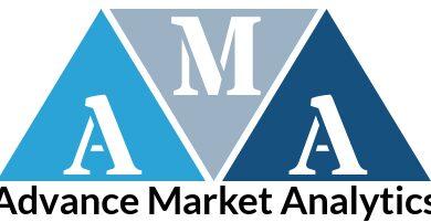 Entre em contato com o mercado de aplicativos de rastreamento para testemunhar o enorme crescimento até 2025: Google, Apple., SAP SE