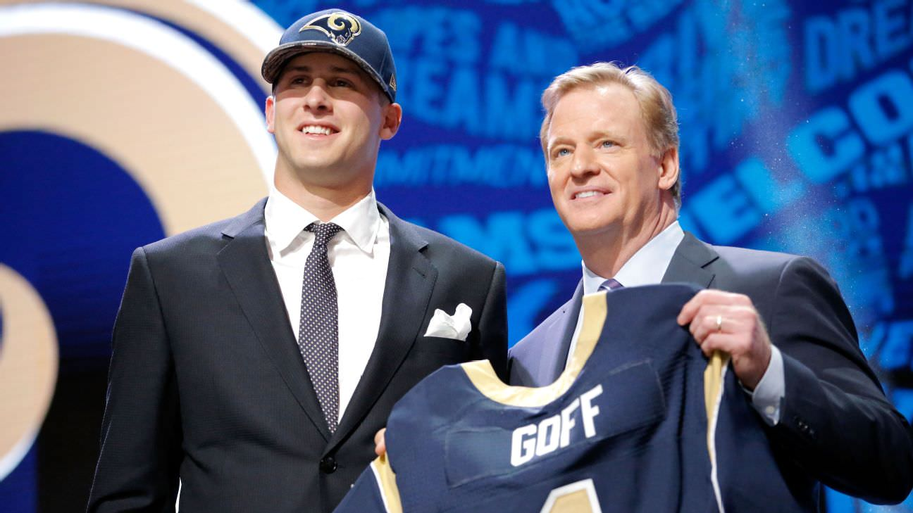 Executivos reformulam o top 10 do draft da NFL de 2016
