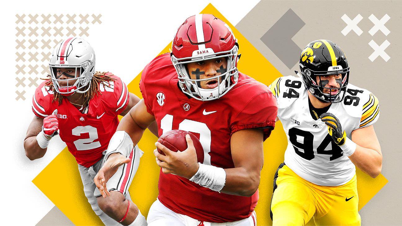 Pré-temporada do Kiper Big Board e rankings de posição para o draft da NFL de 2020