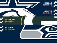 Rankings de poder: Quem está ativo / inativo após o draft? – NFL.com