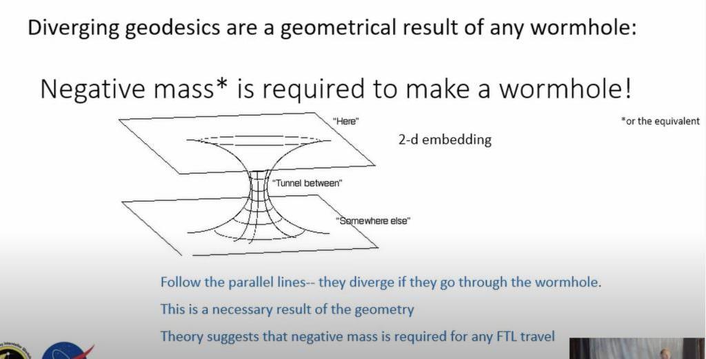 Massa negativa explicaria a fase de inflação do universo