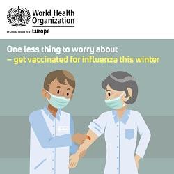 Influenza na época do COVID-19